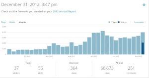 blog_analiz